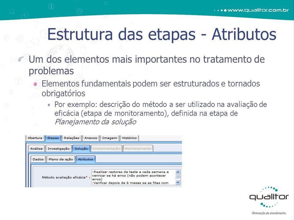 Um dos elementos mais importantes no tratamento de problemas Elementos fundamentais podem ser estruturados e tornados obrigatórios Por exemplo: descrição do método a ser utilizado na avaliação de eficácia (etapa de monitoramento), definida na etapa de Planejamento da solução Estrutura das etapas - Atributos