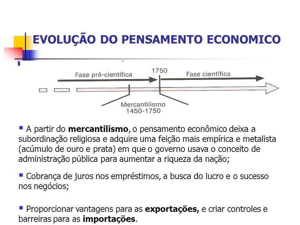EVOLUÇÃO DO PENSAMENTO ECONOMICO  A partir do mercantilismo, o pensamento econômico deixa a subordinação religiosa e adquire uma feição mais empírica
