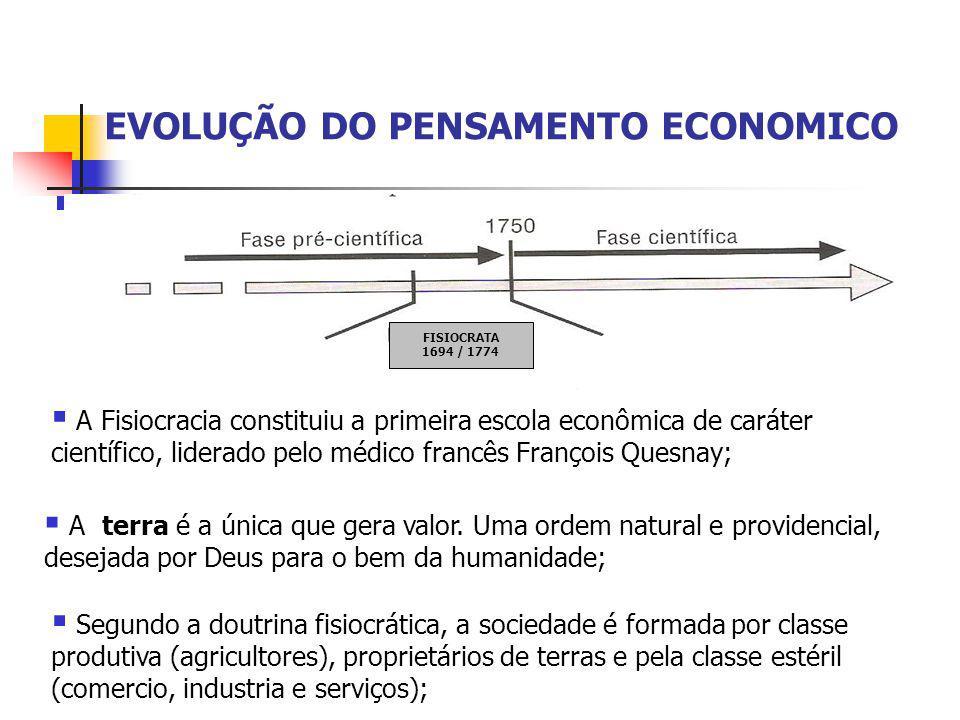 EVOLUÇÃO DO PENSAMENTO ECONOMICO  A terra é a única que gera valor. Uma ordem natural e providencial, desejada por Deus para o bem da humanidade; FIS