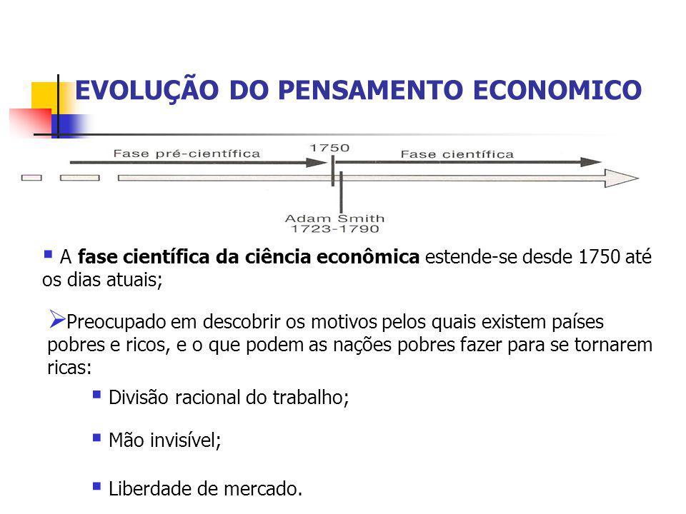 EVOLUÇÃO DO PENSAMENTO ECONOMICO  A fase científica da ciência econômica estende-se desde 1750 até os dias atuais;  Preocupado em descobrir os motiv