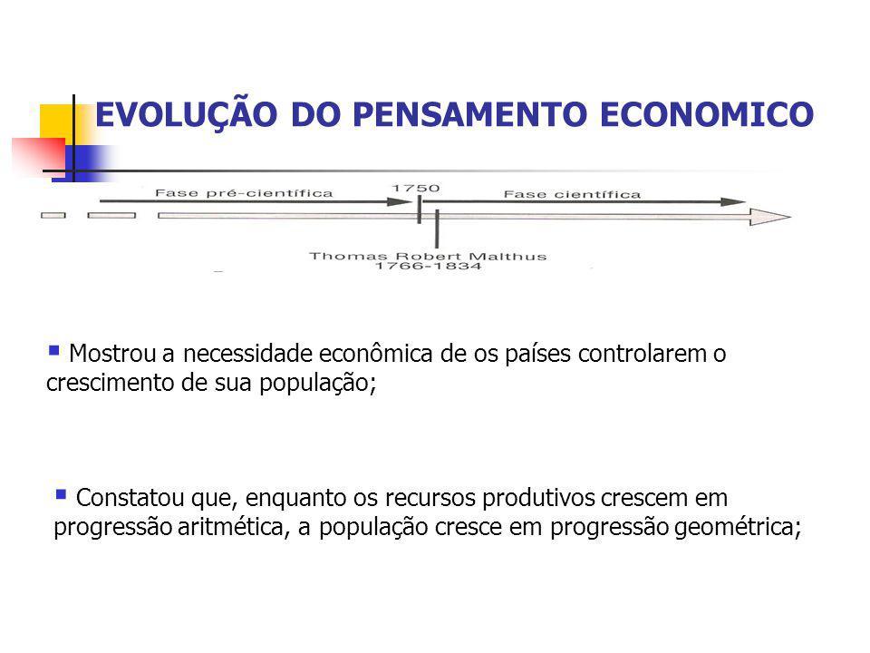 EVOLUÇÃO DO PENSAMENTO ECONOMICO  Mostrou a necessidade econômica de os países controlarem o crescimento de sua população;  Constatou que, enquanto