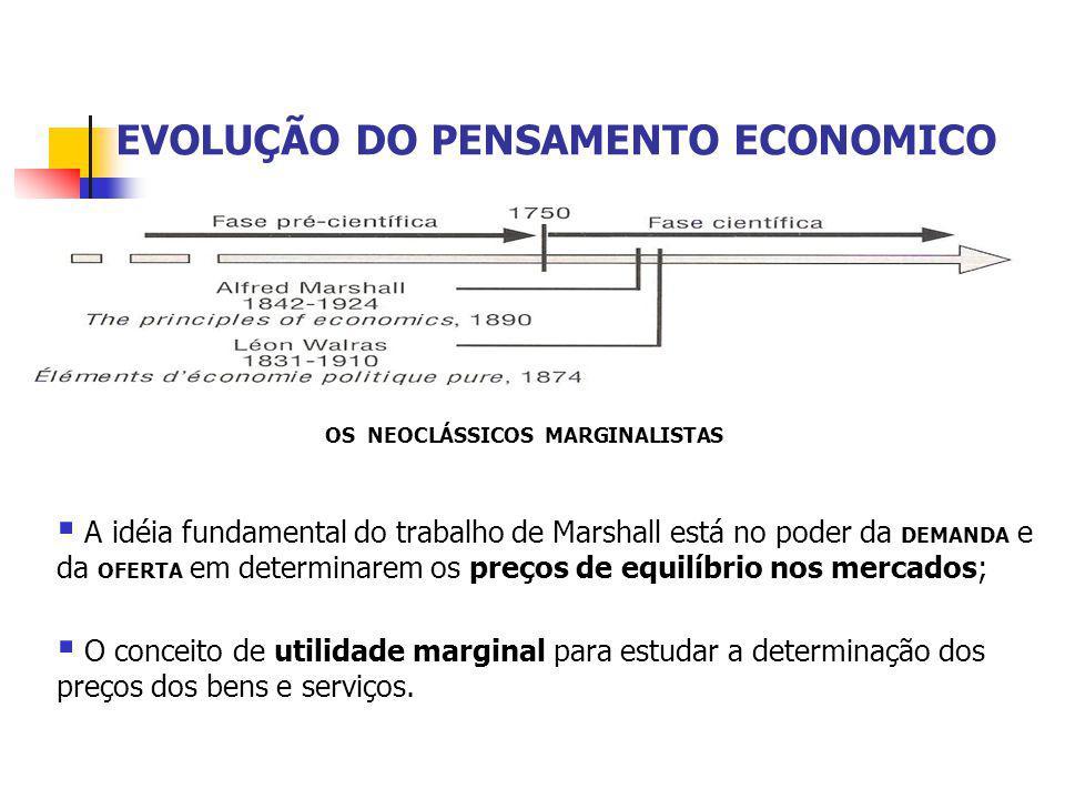 EVOLUÇÃO DO PENSAMENTO ECONOMICO OS NEOCLÁSSICOS MARGINALISTAS  A idéia fundamental do trabalho de Marshall está no poder da DEMANDA e da OFERTA em d