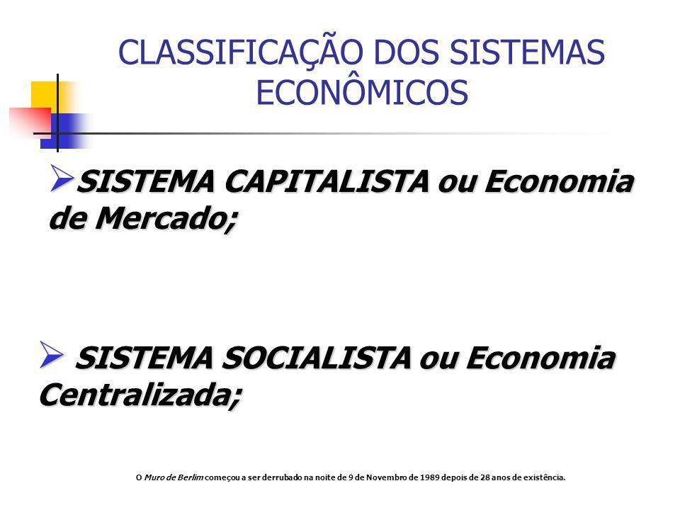 CLASSIFICAÇÃO DOS SISTEMAS ECONÔMICOS  SISTEMA CAPITALISTA ou Economia de Mercado;  SISTEMA SOCIALISTA ou Economia Centralizada; O Muro de Berlim co