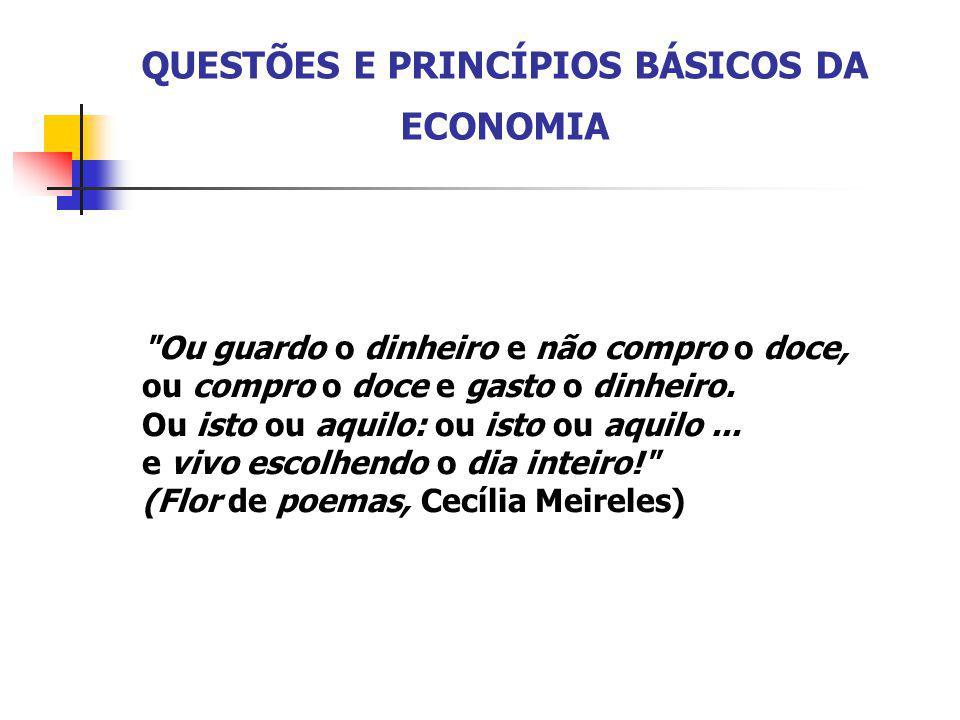QUESTÕES E PRINCÍPIOS BÁSICOS DA ECONOMIA