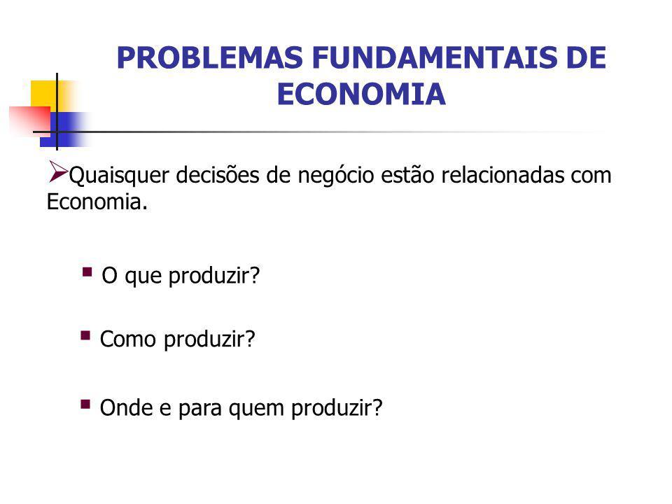 PROBLEMAS FUNDAMENTAIS DE ECONOMIA  Quaisquer decisões de negócio estão relacionadas com Economia.  O que produzir?  Como produzir?  Onde e para q