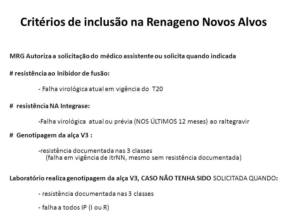 Critérios de inclusão na Renageno Novos Alvos MRG Autoriza a solicitação do médico assistente ou solicita quando indicada # resistência ao Inibidor de