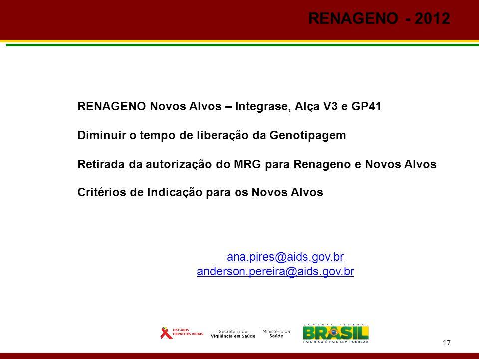 17 RENAGENO - 2012 RENAGENO Novos Alvos – Integrase, Alça V3 e GP41 Diminuir o tempo de liberação da Genotipagem Retirada da autorização do MRG para R