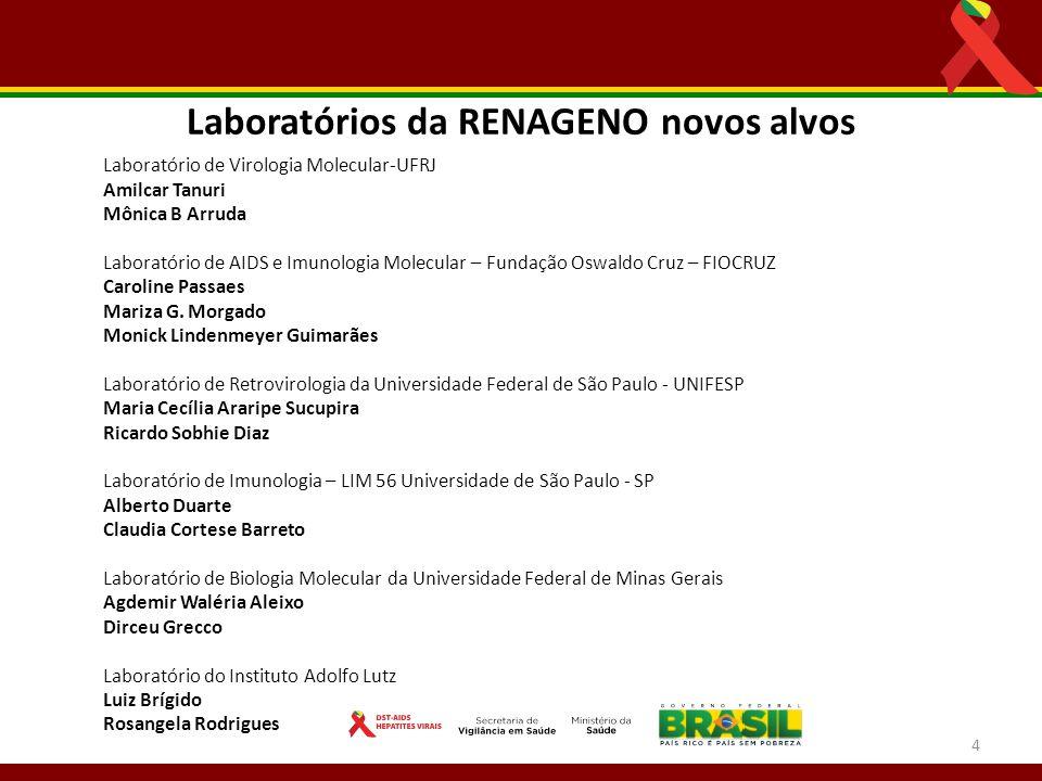 4 Laboratórios da RENAGENO novos alvos Laboratório de Virologia Molecular-UFRJ Amilcar Tanuri Mônica B Arruda Laboratório de AIDS e Imunologia Molecul