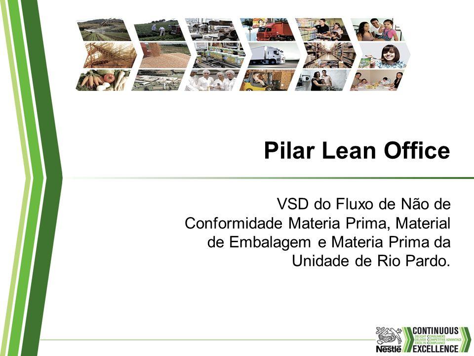 Pilar Lean Office VSD do Fluxo de Não de Conformidade Materia Prima, Material de Embalagem e Materia Prima da Unidade de Rio Pardo.