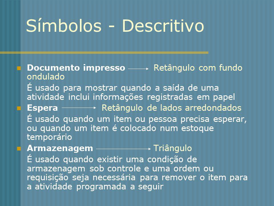 Símbolos - Descritivo Documento impressoRetângulo com fundo ondulado É usado para mostrar quando a saída de uma atividade inclui informações registrad