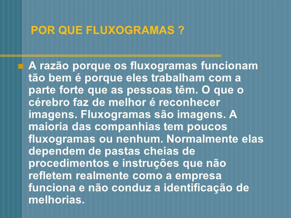 POR QUE FLUXOGRAMAS ? A razão porque os fluxogramas funcionam tão bem é porque eles trabalham com a parte forte que as pessoas têm. O que o cérebro fa