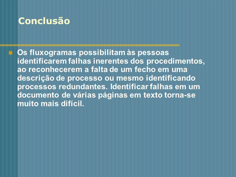 Conclusão Os fluxogramas possibilitam às pessoas identificarem falhas inerentes dos procedimentos, ao reconhecerem a falta de um fecho em uma descriçã