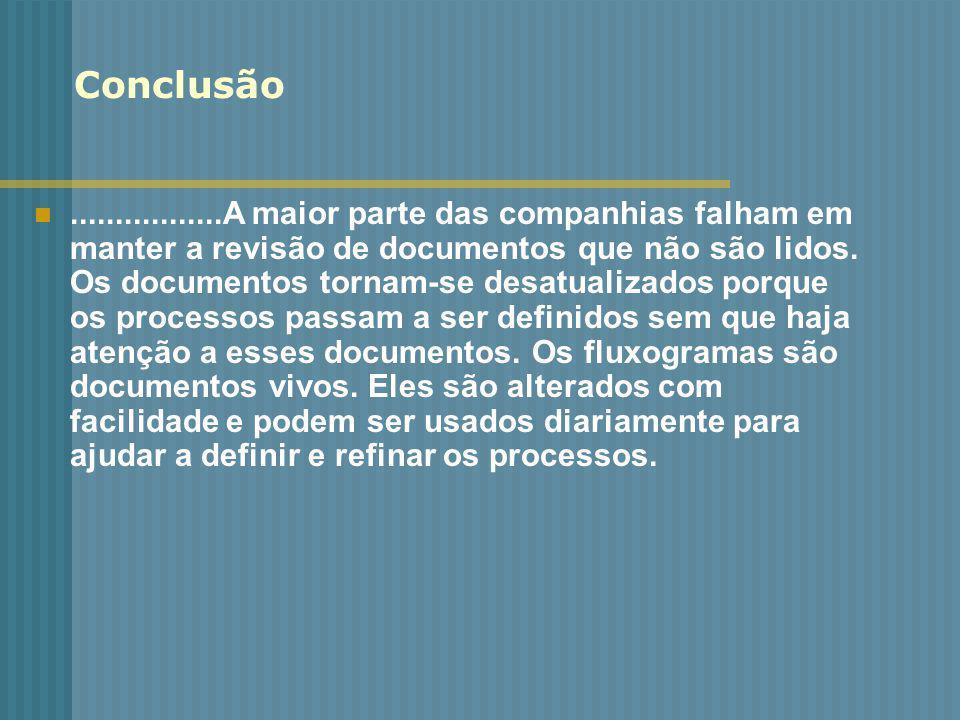 Conclusão.................A maior parte das companhias falham em manter a revisão de documentos que não são lidos. Os documentos tornam-se desatualiza