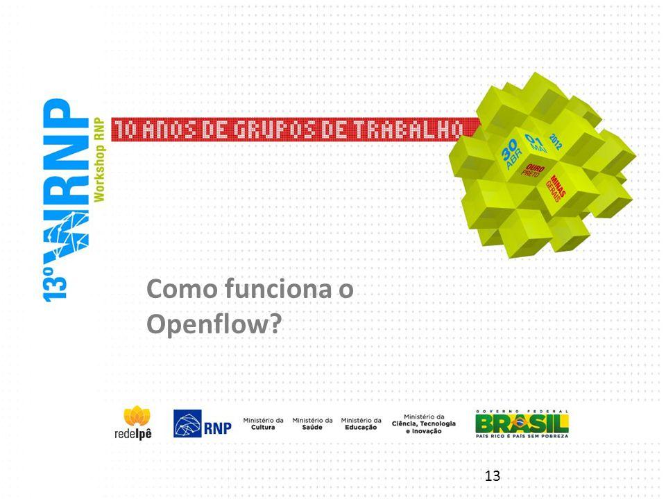 Como funciona o Openflow? 13