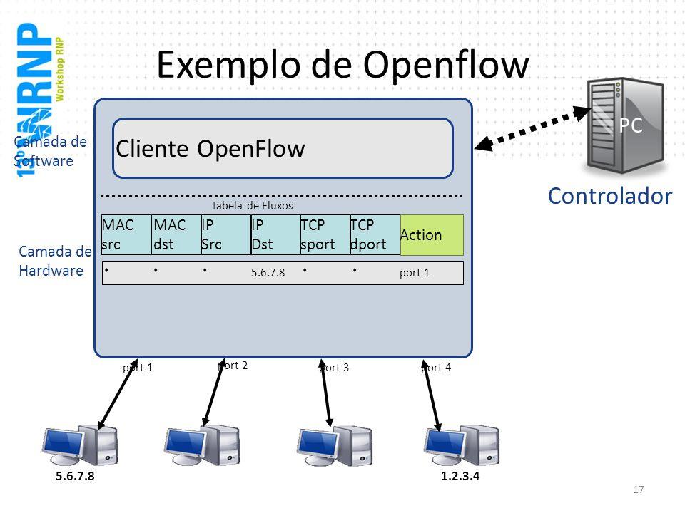 Controlador PC Camada de Hardware Camada de Software Tabela de Fluxos MAC src MAC dst IP Src IP Dst TCP sport TCP dport Action Cliente OpenFlow **5.6.