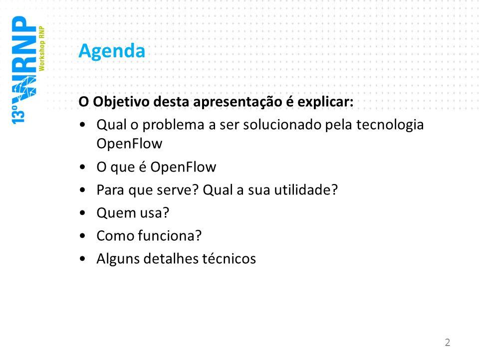 Agenda O Objetivo desta apresentação é explicar: Qual o problema a ser solucionado pela tecnologia OpenFlow O que é OpenFlow Para que serve? Qual a su