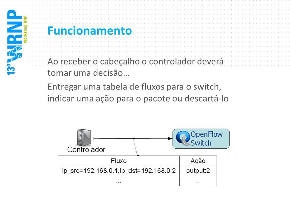 Ao receber o cabeçalho o controlador deverá tomar uma decisão… Entregar uma tabela de fluxos para o switch, indicar uma ação para o pacote ou descartá