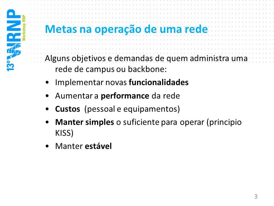 Metas na operação de uma rede Alguns objetivos e demandas de quem administra uma rede de campus ou backbone: Implementar novas funcionalidades Aumenta
