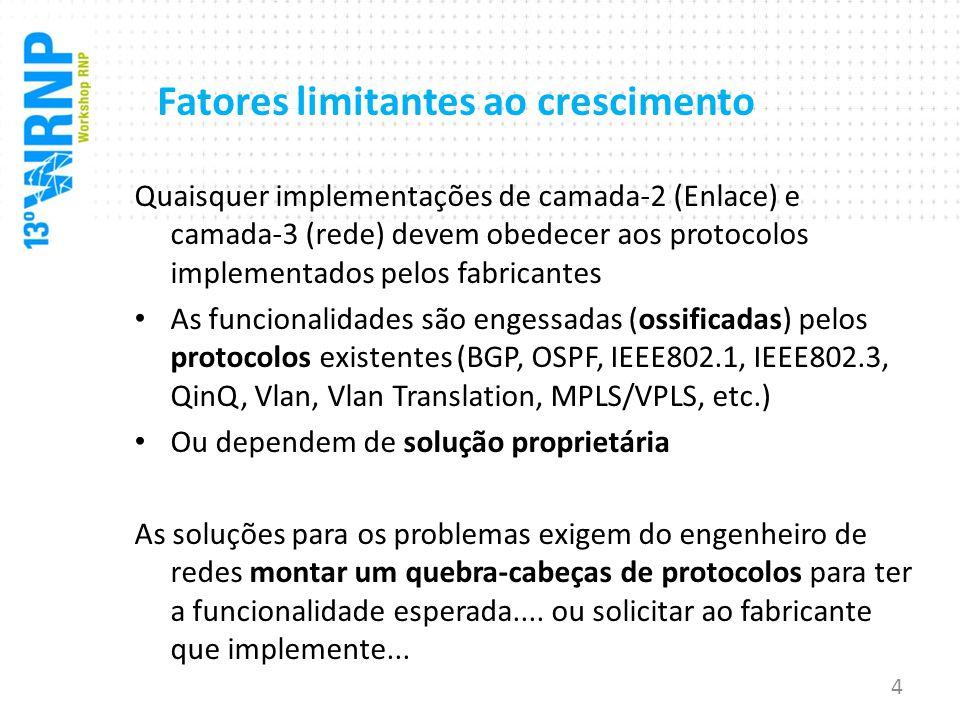 Fatores limitantes ao crescimento Quaisquer implementações de camada-2 (Enlace) e camada-3 (rede) devem obedecer aos protocolos implementados pelos fa