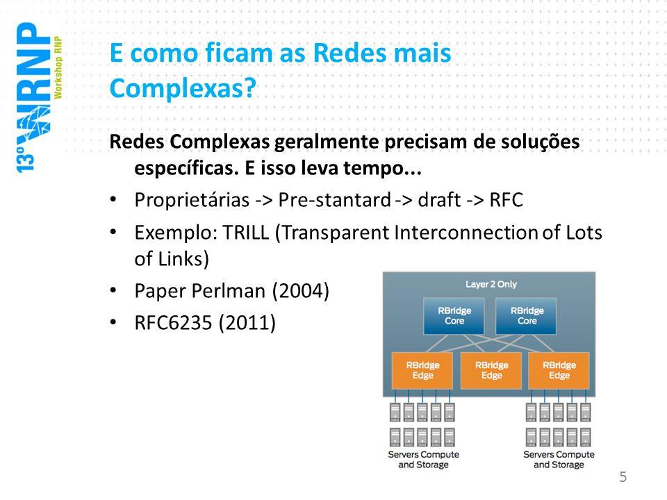 E como ficam as Redes mais Complexas? Redes Complexas geralmente precisam de soluções específicas. E isso leva tempo... Proprietárias -> Pre-stantard