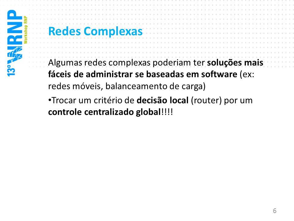 Redes Complexas Algumas redes complexas poderiam ter soluções mais fáceis de administrar se baseadas em software (ex: redes móveis, balanceamento de c