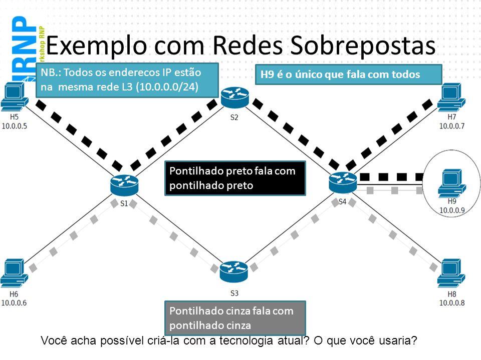 Exemplo com Redes Sobrepostas Você acha possível criá-la com a tecnologia atual? O que você usaria? NB.: Todos os enderecos IP estão na mesma rede L3