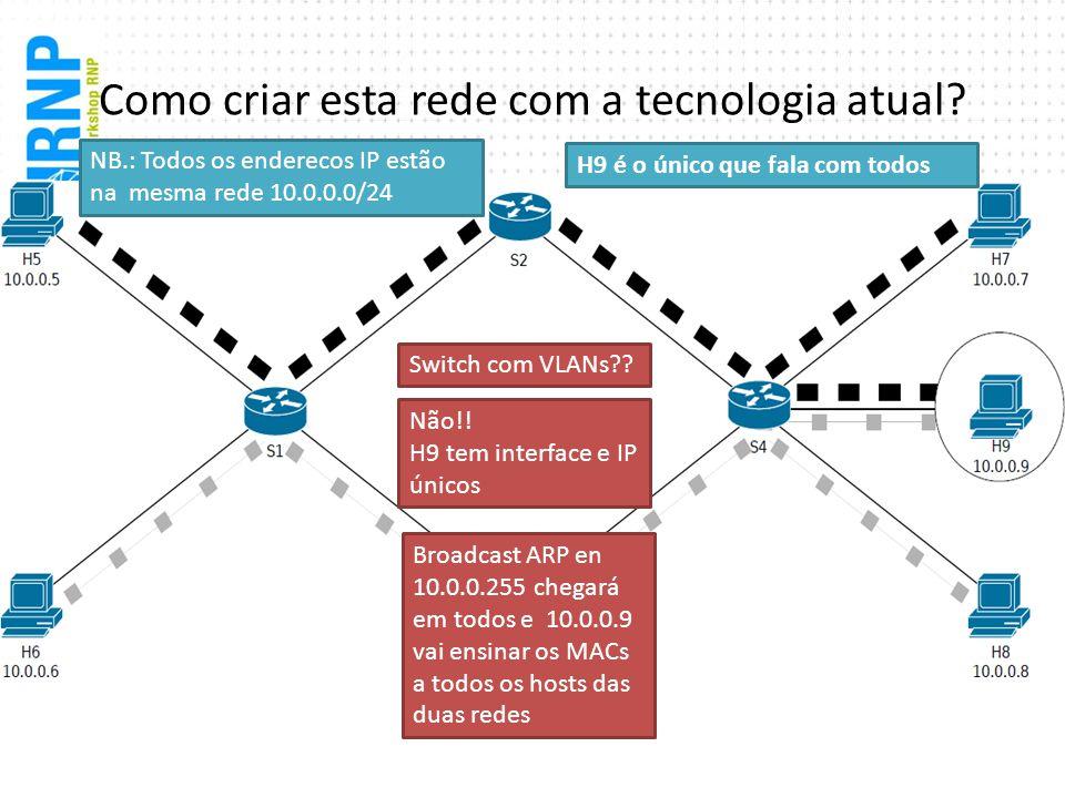 Como criar esta rede com a tecnologia atual? Switch com VLANs?? Não!! H9 tem interface e IP únicos Broadcast ARP en 10.0.0.255 chegará em todos e 10.0
