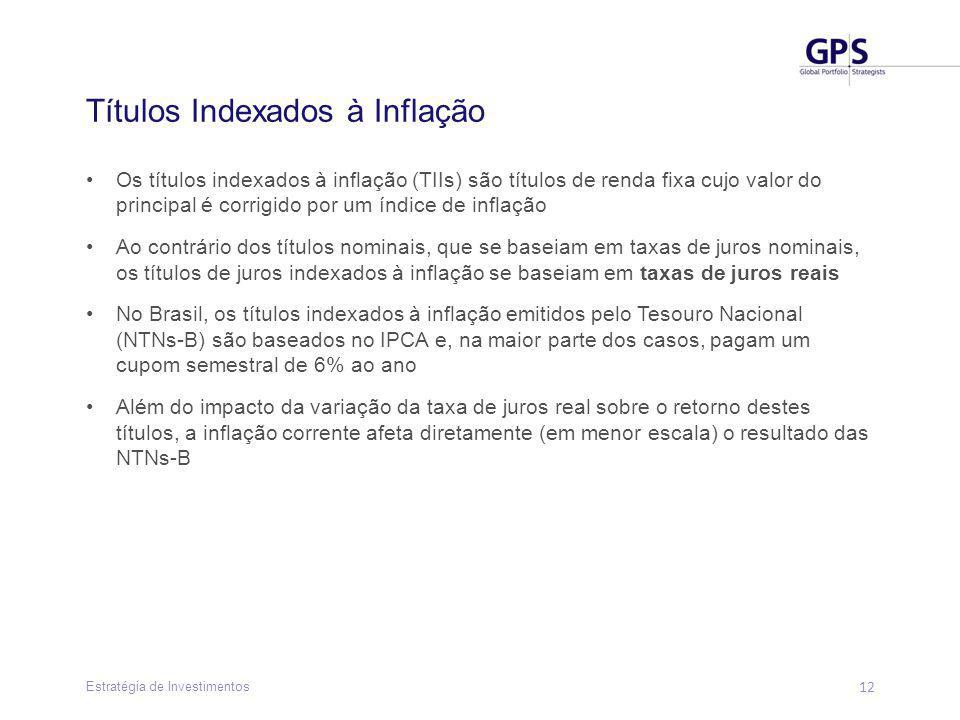 12 Estratégia de Investimentos Títulos Indexados à Inflação Os títulos indexados à inflação (TIIs) são títulos de renda fixa cujo valor do principal é corrigido por um índice de inflação Ao contrário dos títulos nominais, que se baseiam em taxas de juros nominais, os títulos de juros indexados à inflação se baseiam em taxas de juros reais No Brasil, os títulos indexados à inflação emitidos pelo Tesouro Nacional (NTNs-B) são baseados no IPCA e, na maior parte dos casos, pagam um cupom semestral de 6% ao ano Além do impacto da variação da taxa de juros real sobre o retorno destes títulos, a inflação corrente afeta diretamente (em menor escala) o resultado das NTNs-B