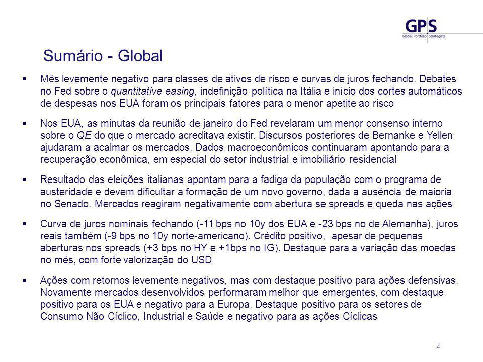 3 Retornos Benchmarks - Global Fonte: Bloomberg, GPS