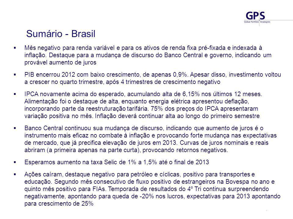 5 Retornos Benchmarks - Brasil Fonte: Bloomberg, Risk Office, GPS