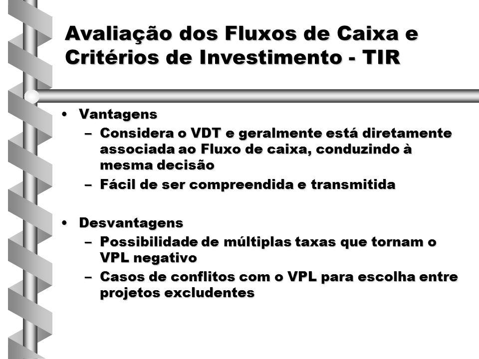 VantagensVantagens –Considera o VDT e geralmente está diretamente associada ao Fluxo de caixa, conduzindo à mesma decisão –Fácil de ser compreendida e