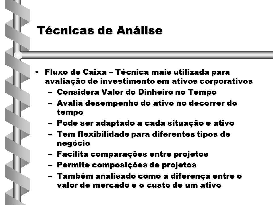 Técnicas de Análise Fluxo de Caixa – Técnica mais utilizada para avaliação de investimento em ativos corporativosFluxo de Caixa – Técnica mais utiliza