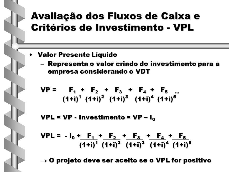 Avaliação dos Fluxos de Caixa e Critérios de Investimento - VPL Valor Presente LíquidoValor Presente Líquido –Representa o valor criado do investiment
