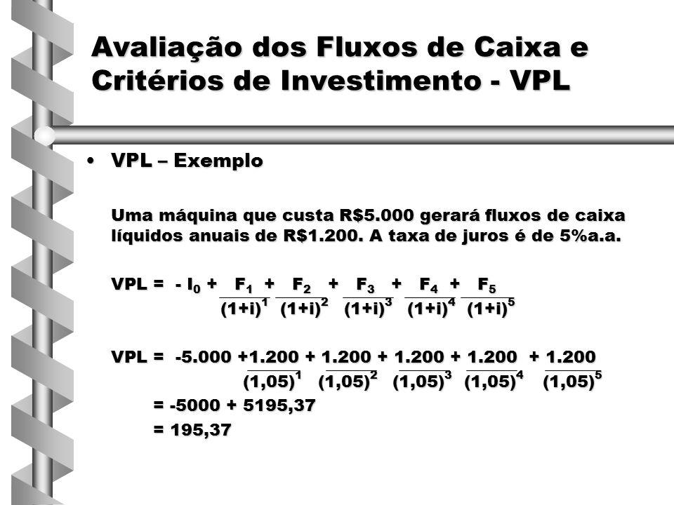 VPL – ExemploVPL – Exemplo Uma máquina que custa R$5.000 gerará fluxos de caixa líquidos anuais de R$1.200. A taxa de juros é de 5%a.a. VPL = - I 0 +