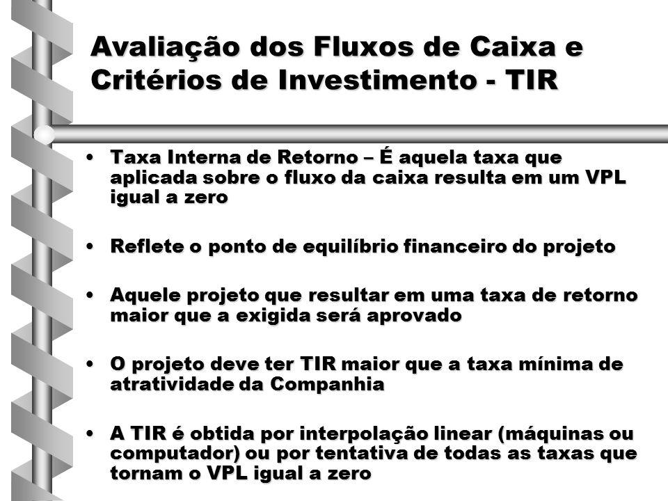 Taxa Interna de Retorno – É aquela taxa que aplicada sobre o fluxo da caixa resulta em um VPL igual a zeroTaxa Interna de Retorno – É aquela taxa que