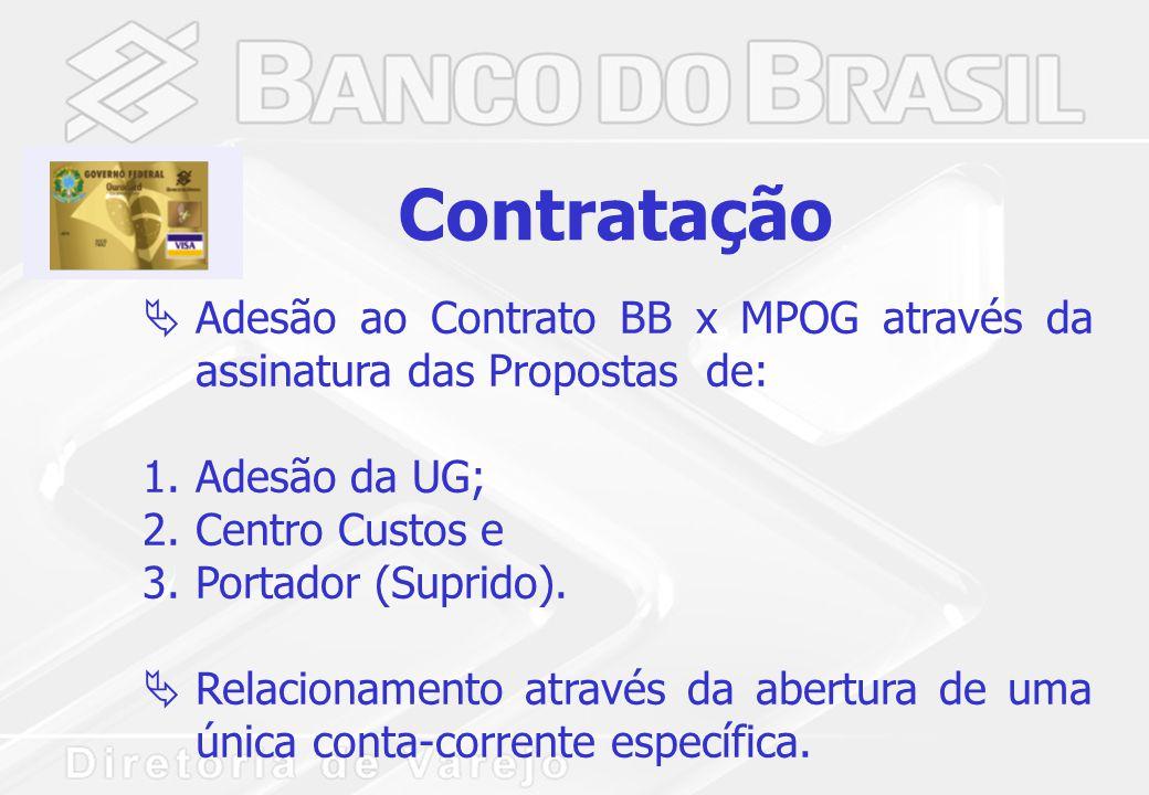  Adesão ao Contrato BB x MPOG através da assinatura das Propostas de: 1.Adesão da UG; 2.Centro Custos e 3.Portador (Suprido).