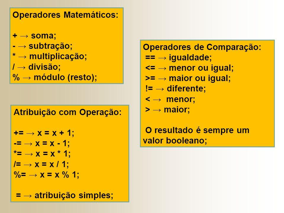 Operadores Matemáticos: + → soma; - → subtração; * → multiplicação; / → divisão; % → módulo (resto); Atribuição com Operação: += → x = x + 1; -= → x = x - 1; *= → x = x * 1; /= → x = x / 1; %= → x = x % 1; = → atribuição simples; Operadores de Comparação: == → igualdade; <= → menor ou igual; >= → maior ou igual; != → diferente; < → menor; > → maior; O resultado é sempre um valor booleano;