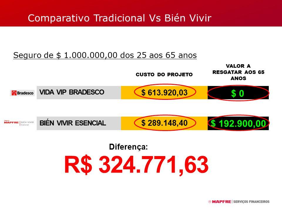 VIDA VIP BRADESCO CUSTO DO PROJETO $ 0 VALOR A RESGATAR AOS 65 ANOS BIÉN VIVIR ESENCIAL $ 192.900,00 Diferença: R$ 324.771,63 Comparativo Tradicional