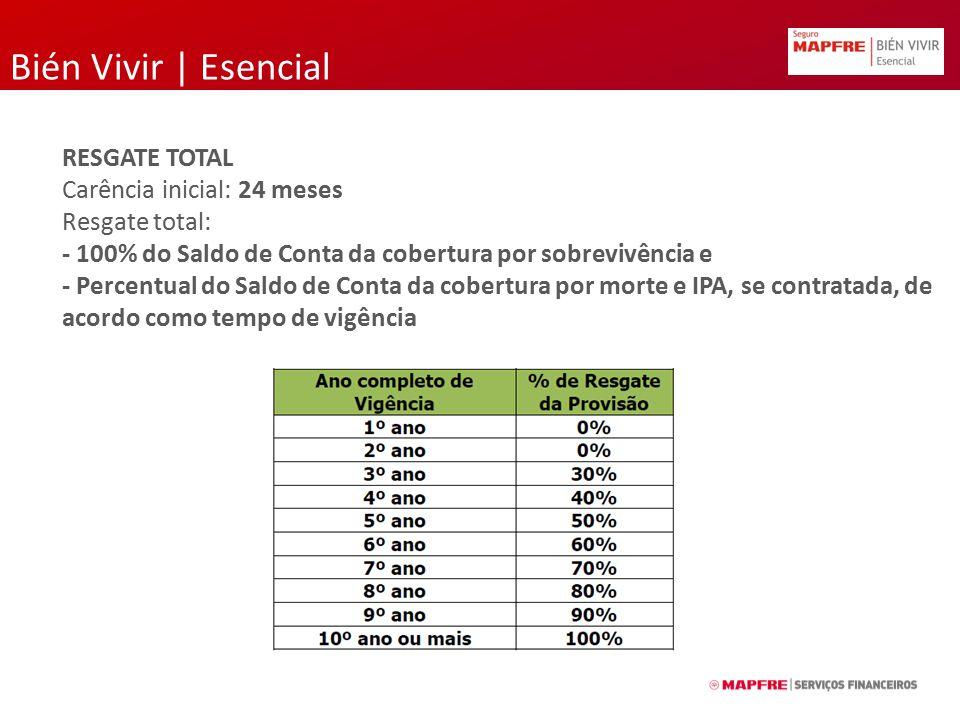 Bién Vivir | Esencial RESGATE TOTAL Carência inicial: 24 meses Resgate total: - 100% do Saldo de Conta da cobertura por sobrevivência e - Percentual d
