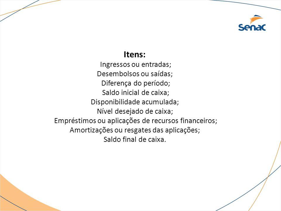 Itens: Ingressos ou entradas; Desembolsos ou saídas; Diferença do período; Saldo inicial de caixa; Disponibilidade acumulada; Nível desejado de caixa;
