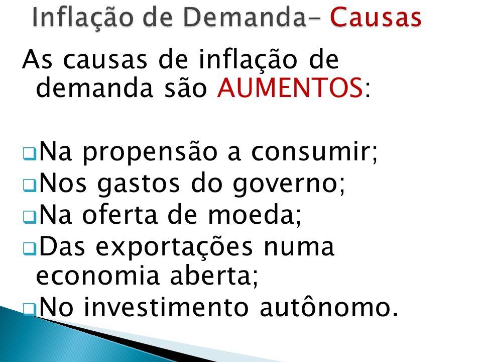 As causas de inflação de demanda são AUMENTOS:  Na propensão a consumir;  Nos gastos do governo;  Na oferta de moeda;  Das exportações numa economia aberta;  No investimento autônomo.