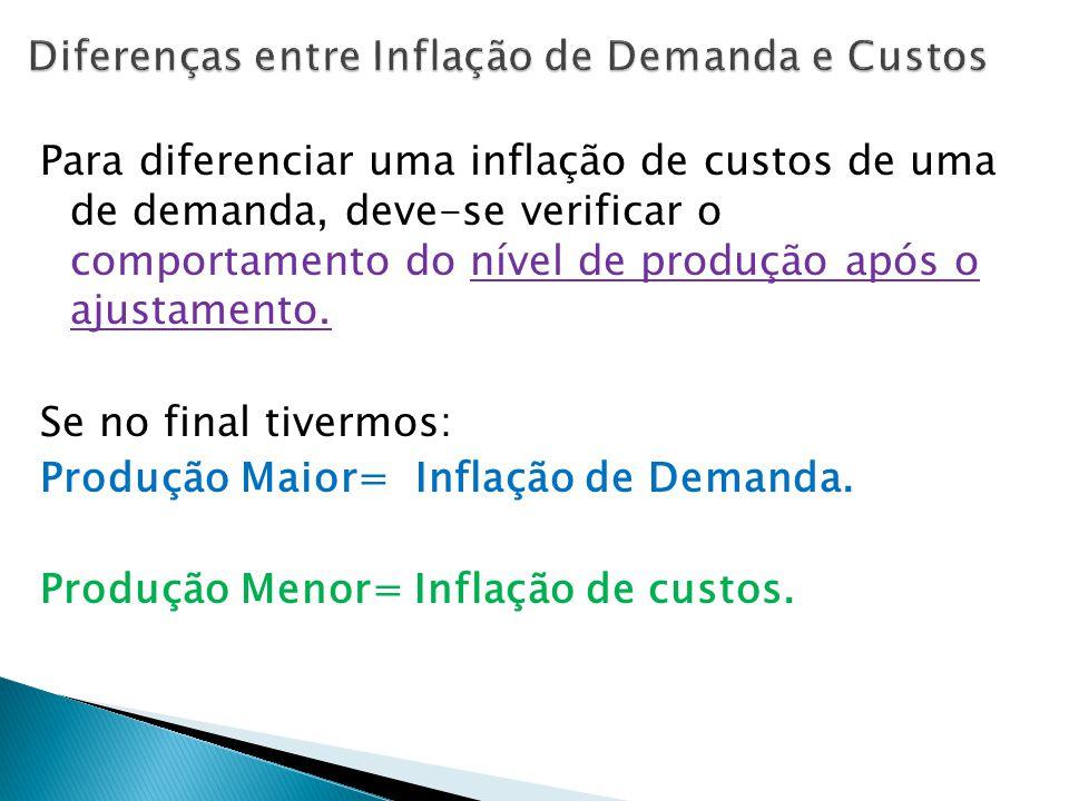 Para diferenciar uma inflação de custos de uma de demanda, deve-se verificar o comportamento do nível de produção após o ajustamento.