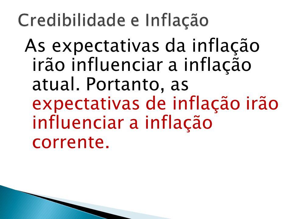 As expectativas da inflação irão influenciar a inflação atual.