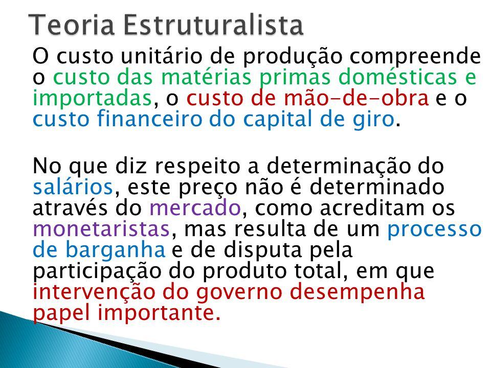 O custo unitário de produção compreende o custo das matérias primas domésticas e importadas, o custo de mão-de-obra e o custo financeiro do capital de giro.