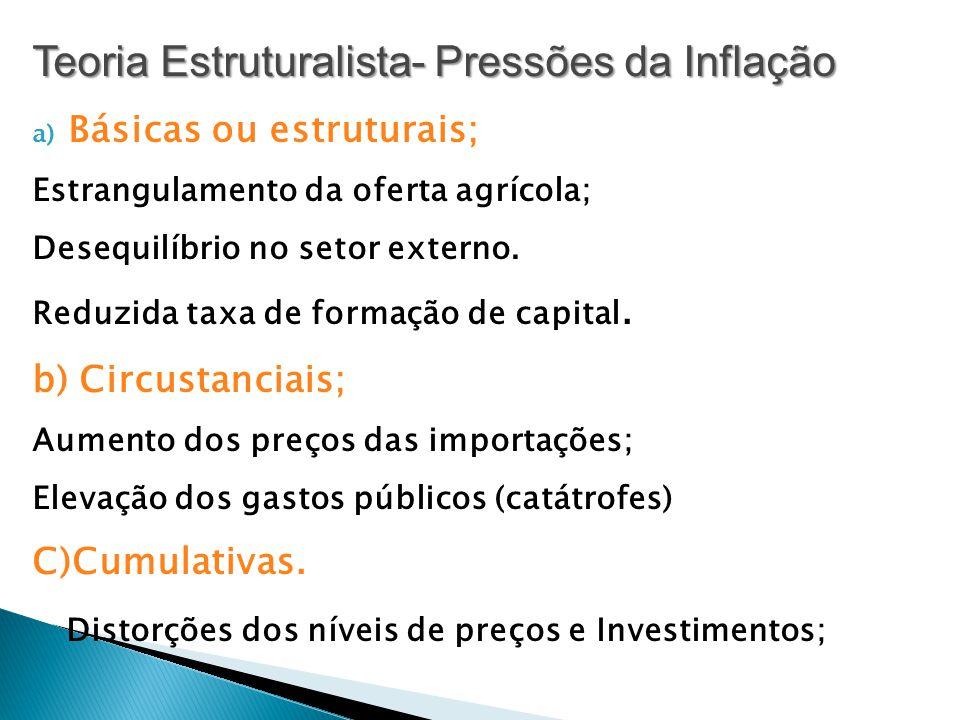 a) Básicas ou estruturais; Estrangulamento da oferta agrícola; Desequilíbrio no setor externo.