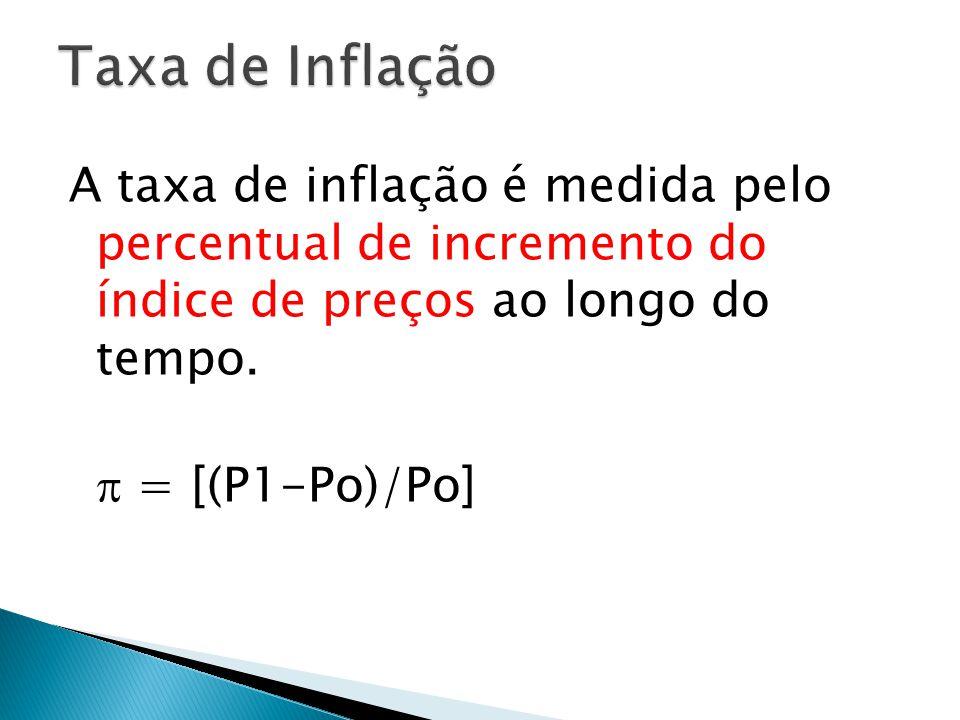 A taxa de inflação é medida pelo percentual de incremento do índice de preços ao longo do tempo.