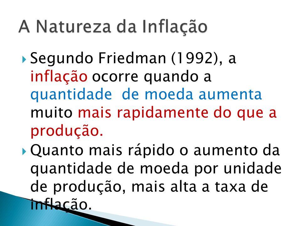  Segundo Friedman (1992), a inflação ocorre quando a quantidade de moeda aumenta muito mais rapidamente do que a produção.