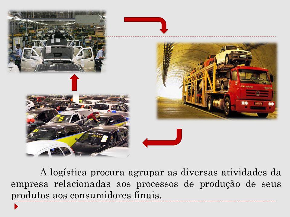 A logística procura agrupar as diversas atividades da empresa relacionadas aos processos de produção de seus produtos aos consumidores finais.