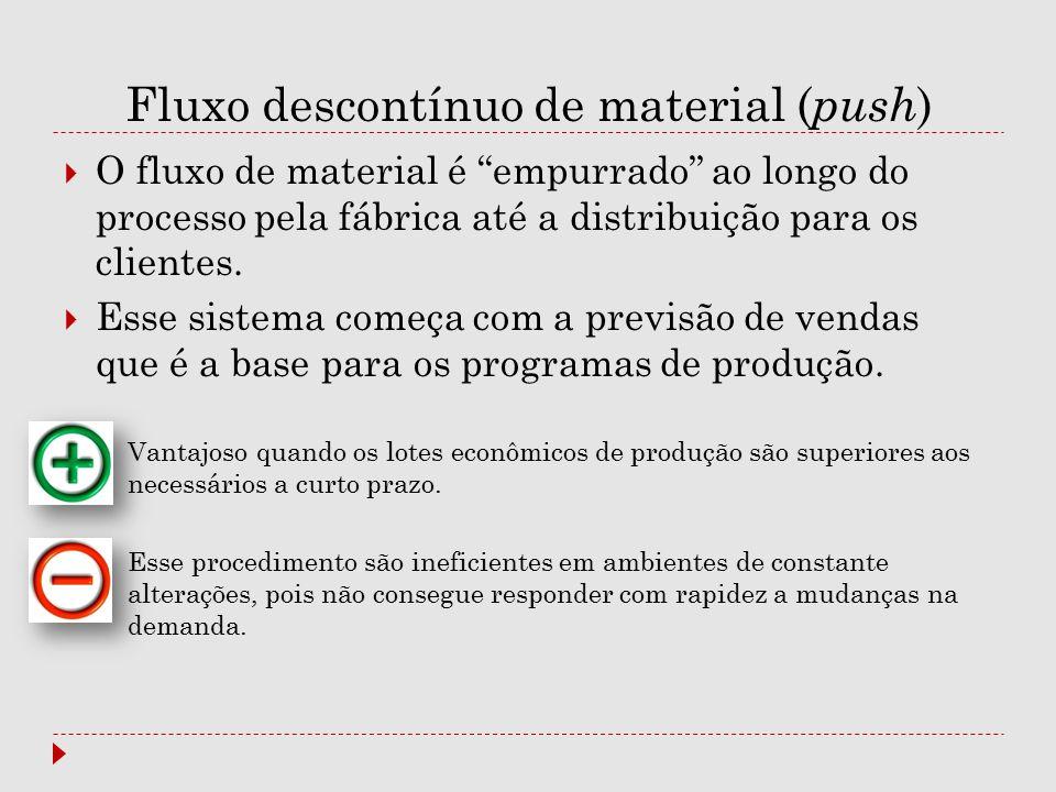 """Fluxo descontínuo de material ( push )  O fluxo de material é """"empurrado"""" ao longo do processo pela fábrica até a distribuição para os clientes.  Es"""