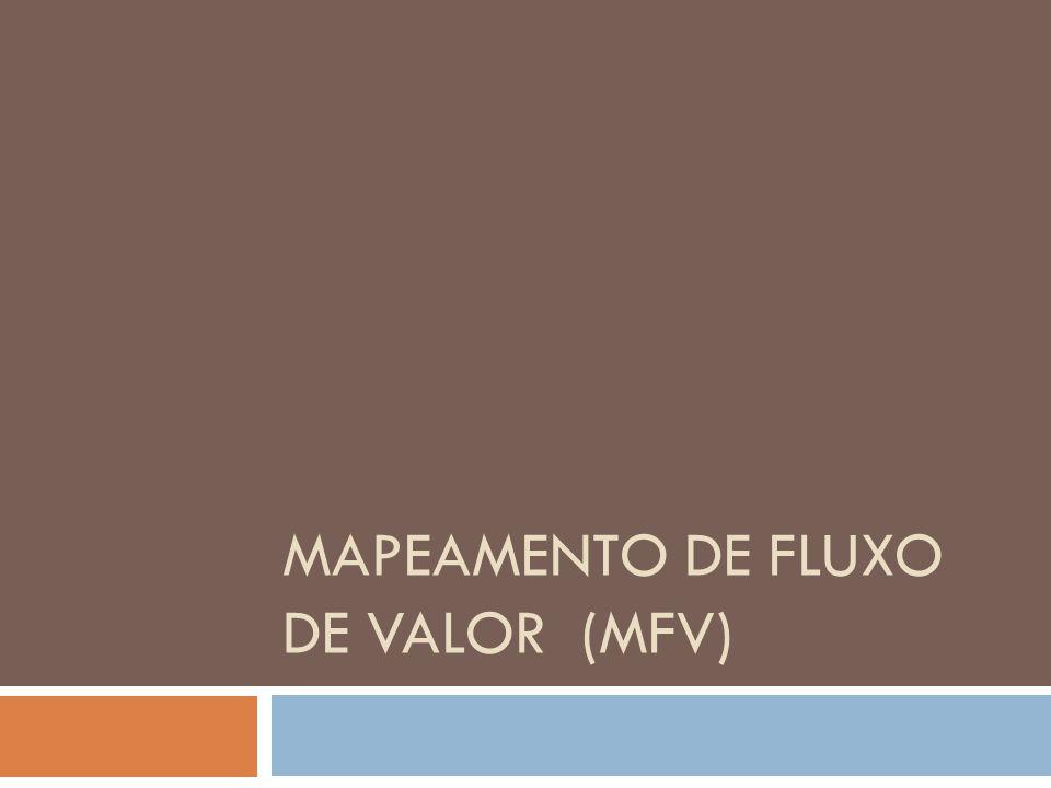 Sumário 1. Apresentação do conceito de MFV 2. Etapas de aplicação do MFV 3. O MFV na prática